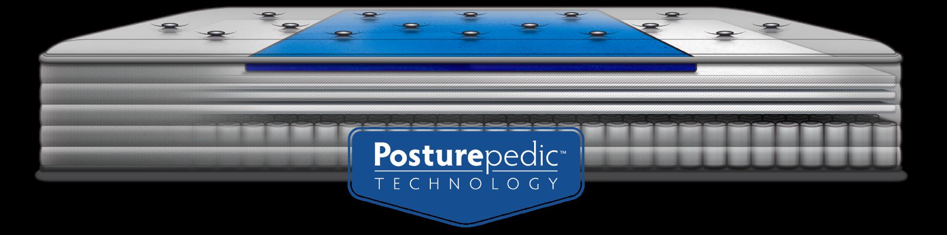 Posturepedic support